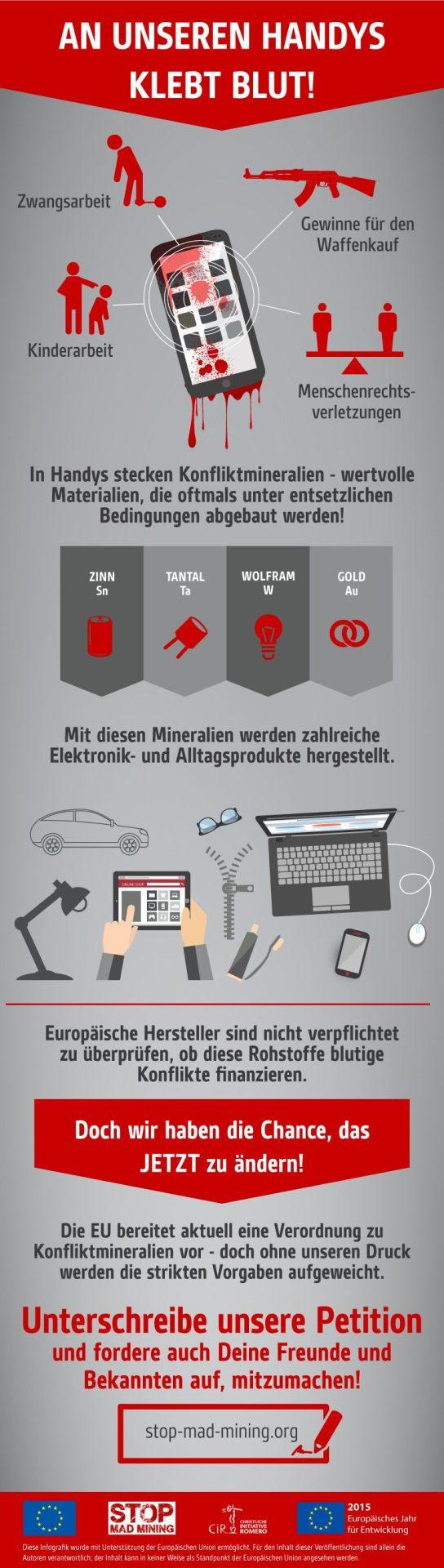 InfographicConflictMinerals DE